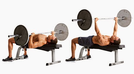 Incline Bench Press: How to do, Benefits, Forms, Muscles ... |Flat Bench Press Muscles Worked
