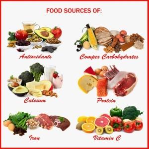 foodgroupfotolia_42115018_s_zps9a1b8dc3