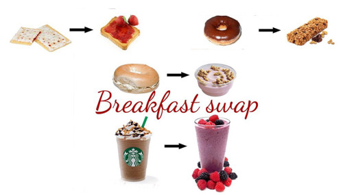 Breakfast Swap
