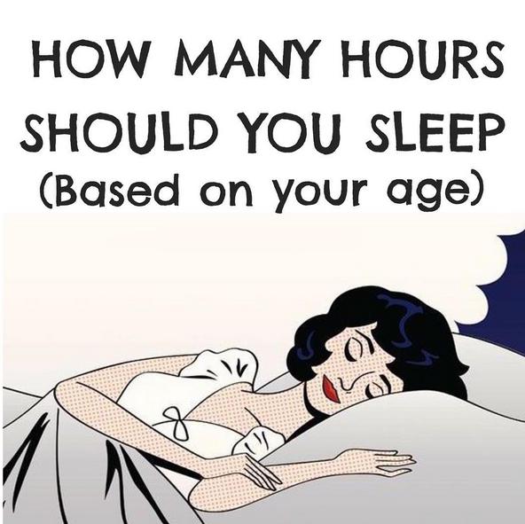 How Many Hours Should You Sleep