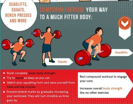 bodybuilding compound exercises and nutrition plan for