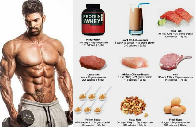 The Top 5 Sources Of Protein